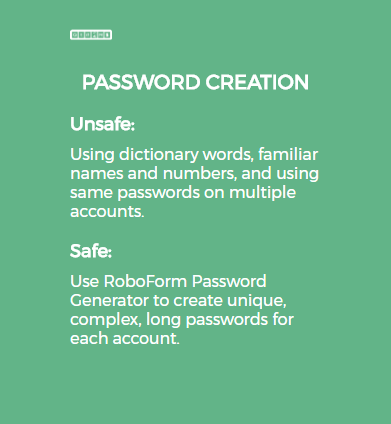 Password Creation