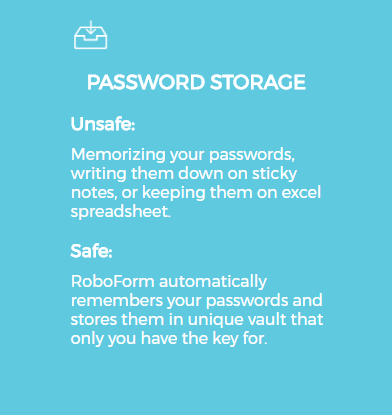 Password Storage